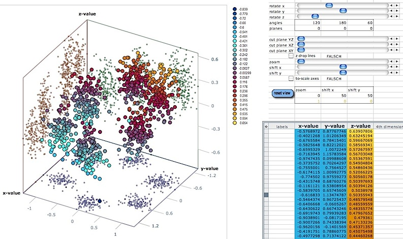 3d Scatter Plot For Ms Excel