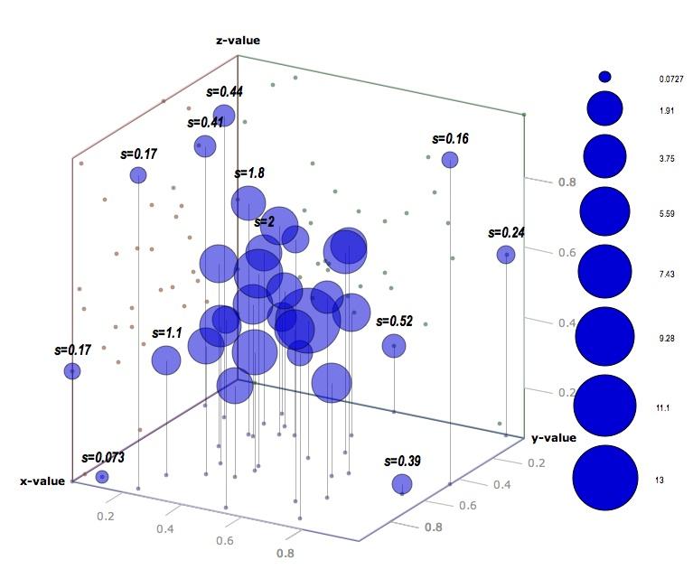 3d scatter plot for MS Excel